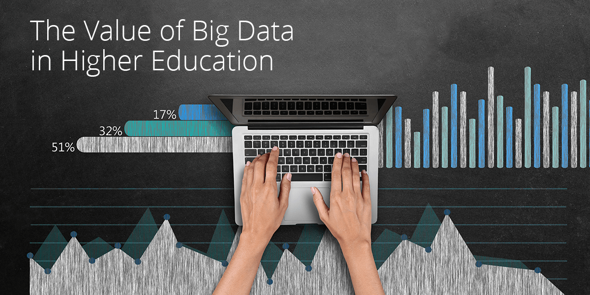 The Value of Big Data in Higher Education